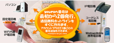 Youfon_4